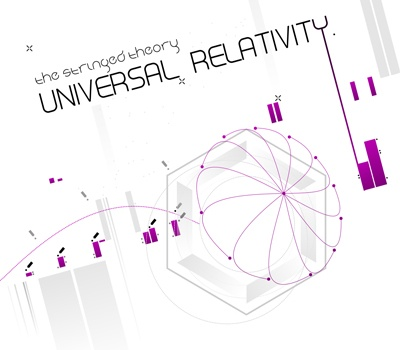 The Stringed Theory - Universal Relativity (gruen022)