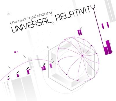 The Stringed Theory - Universal Relativity (gruen022)